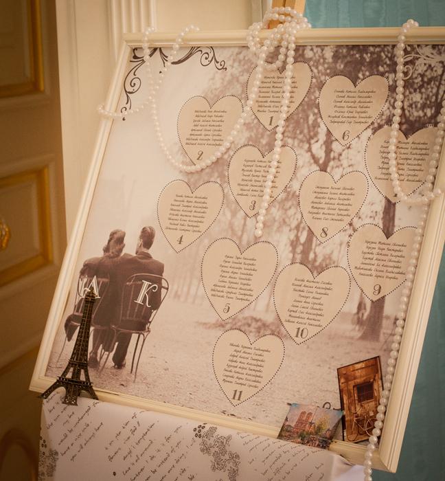 Как сделать схему рассадки на свадьбе