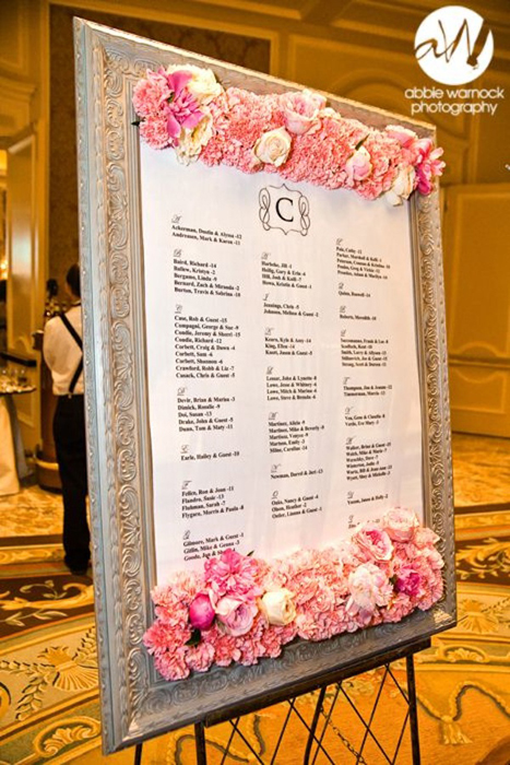 Как сделать схему рассадки гостей на свадьбе