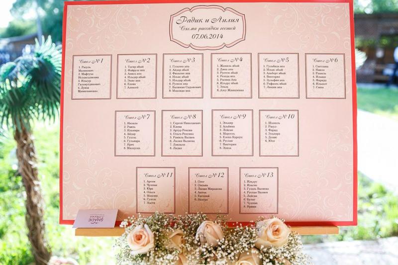 Схема рассадки гостей на свадьбе